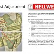 2 Hellweg A-TM Vest Adjustments